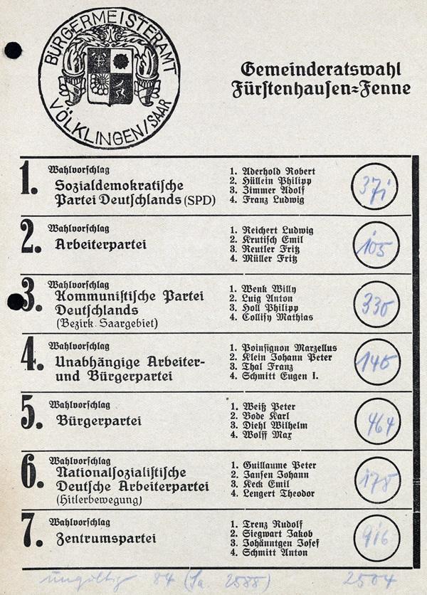 Stimmzettel für die Gemeinderatswahl Fürstenhausen-Fenne 1932.