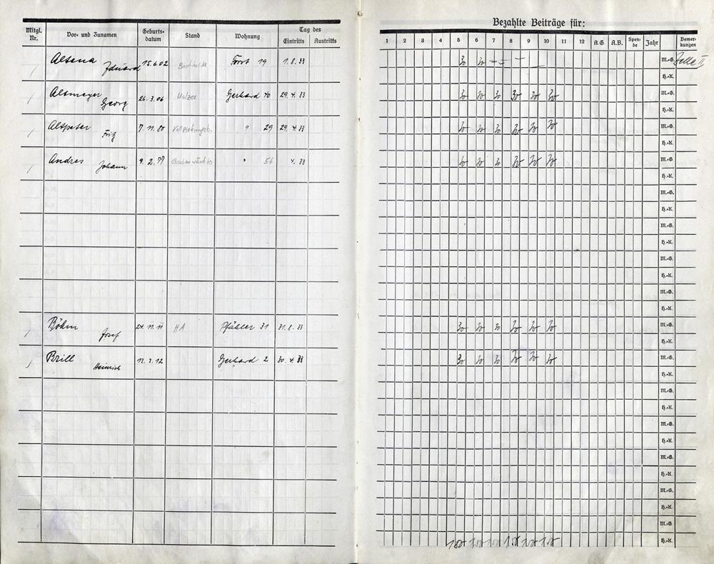 Erste beschriftete Seite des Kassenjournals des Jahres 1935.